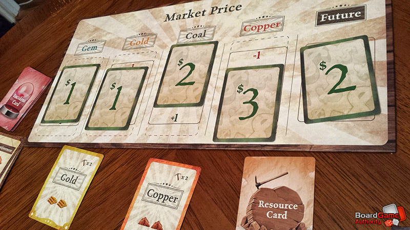 mining maniac market price board
